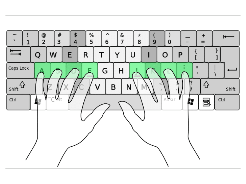 Learn Touch Typing and Its Importance